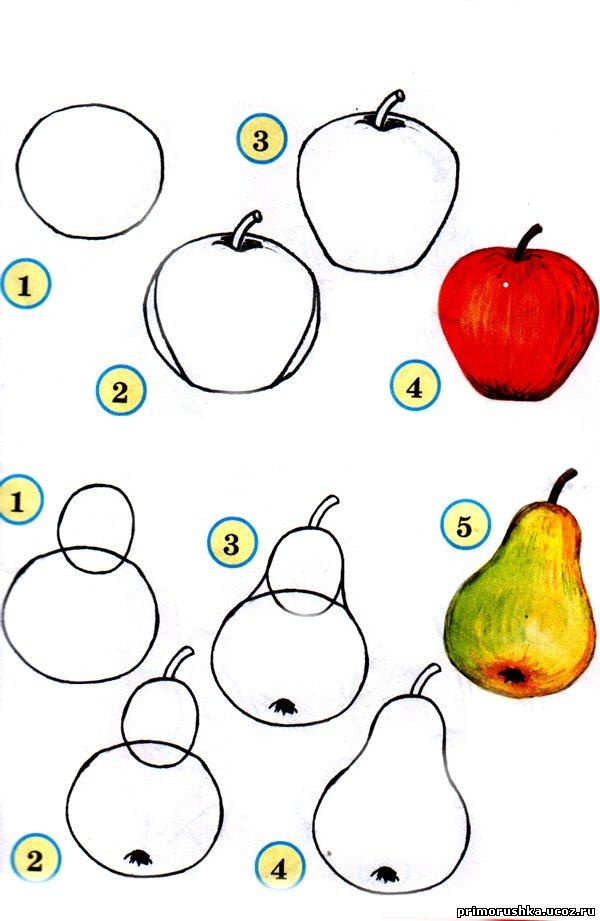 Как нарисовать ребёнку грушу